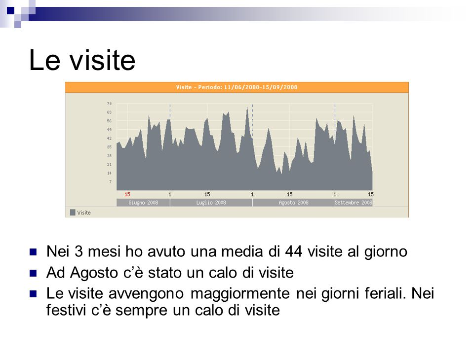 Le visite Nei 3 mesi ho avuto una media di 44 visite al giorno Ad Agosto c'è stato un calo di visite Le visite avvengono maggiormente nei giorni feriali.