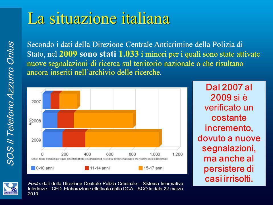SOS Il Telefono Azzurro Onlus La situazione italiana Secondo i dati della Direzione Centrale Anticrimine della Polizia di Stato, nel 2009 sono stati 1
