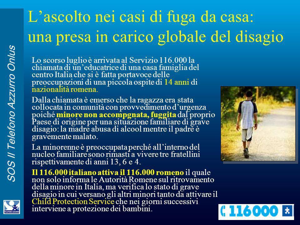 SOS Il Telefono Azzurro Onlus L'ascolto nei casi di fuga da casa: una presa in carico globale del disagio Lo scorso luglio è arrivata al Servizio 116.
