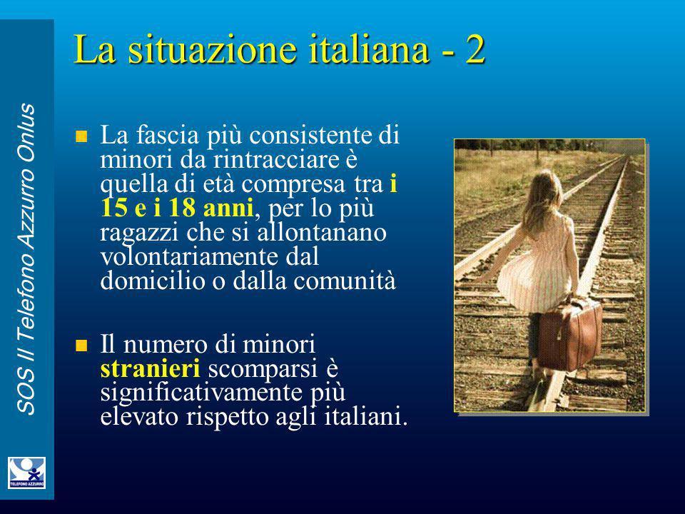 SOS Il Telefono Azzurro Onlus La situazione italiana - 2 La fascia più consistente di minori da rintracciare è quella di età compresa tra i 15 e i 18