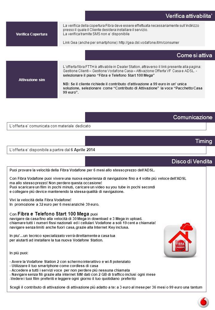 Comunicazione L'offerta e' comunicata con materiale dedicato Timing L'offerta e' disponibile a partire dal 6 Aprile 2014 Disco di Vendita Puoi provare