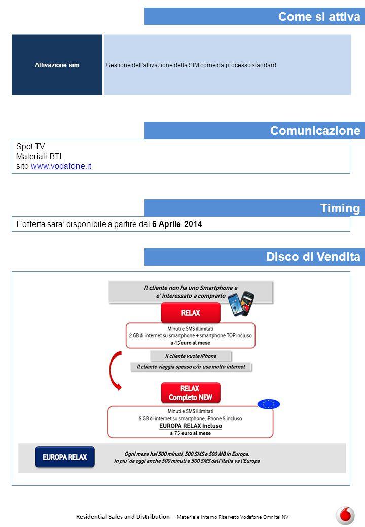 Residential Sales and Distribution - Materiale Interno Riservato Vodafone Omnitel NV Comunicazione Spot TV Materiali BTL sito www.vodafone.itwww.vodaf