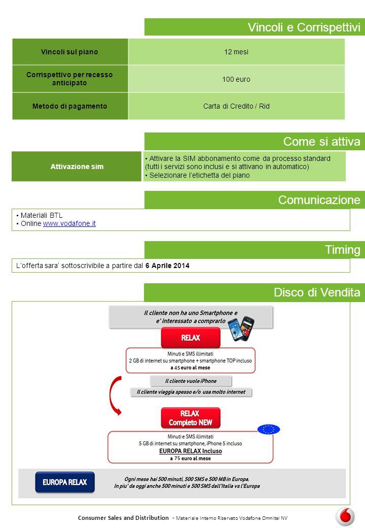Consumer Sales and Distribution - Materiale Interno Riservato Vodafone Omnitel NV Vincoli e Corrispettivi Vincoli sul piano12 mesi Corrispettivo per r