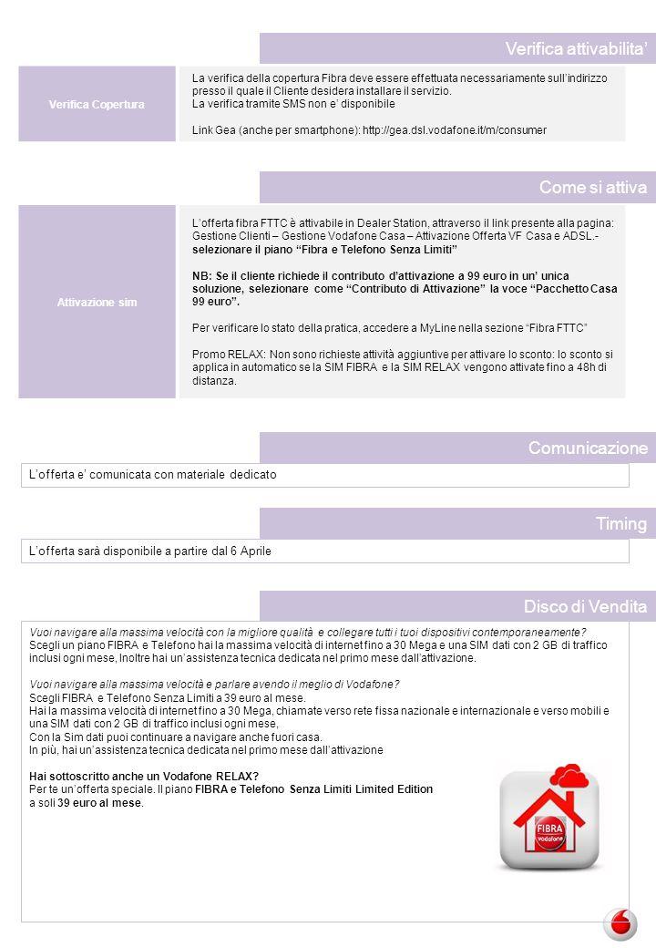 Attivazione sim L'offerta fibra FTTC è attivabile in Dealer Station, attraverso il link presente alla pagina: Gestione Clienti – Gestione Vodafone Cas