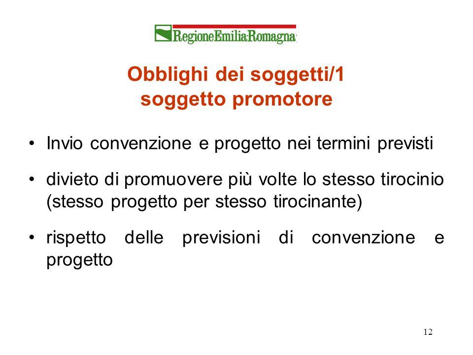 12 Obblighi dei soggetti/1 soggetto promotore Invio convenzione e progetto nei termini previsti divieto di promuovere più volte lo stesso tirocinio (s