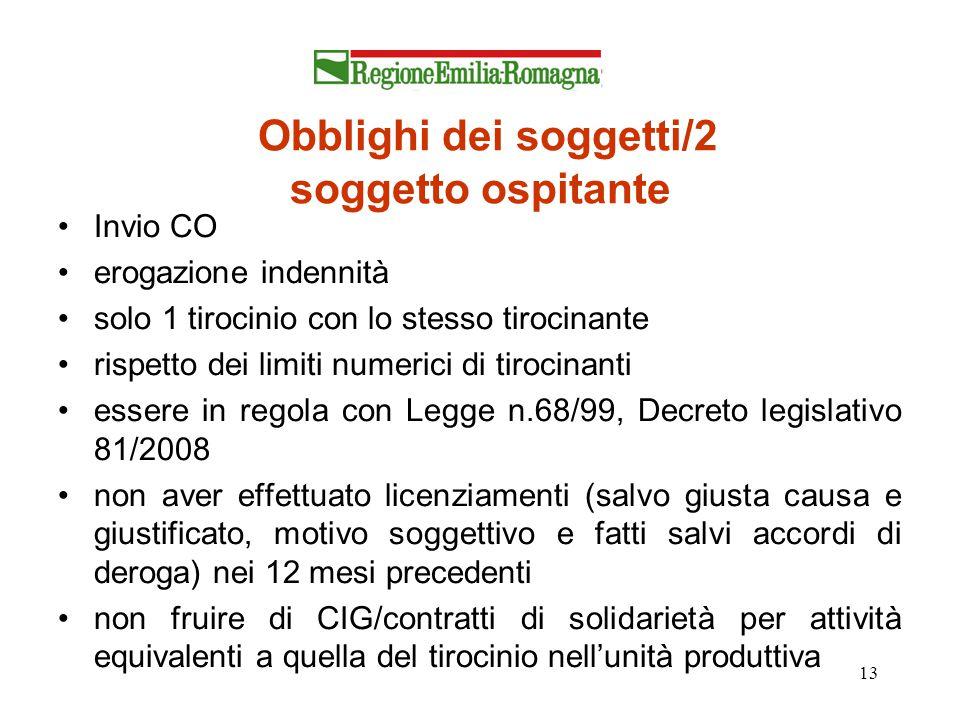 13 Obblighi dei soggetti/2 soggetto ospitante Invio CO erogazione indennità solo 1 tirocinio con lo stesso tirocinante rispetto dei limiti numerici di