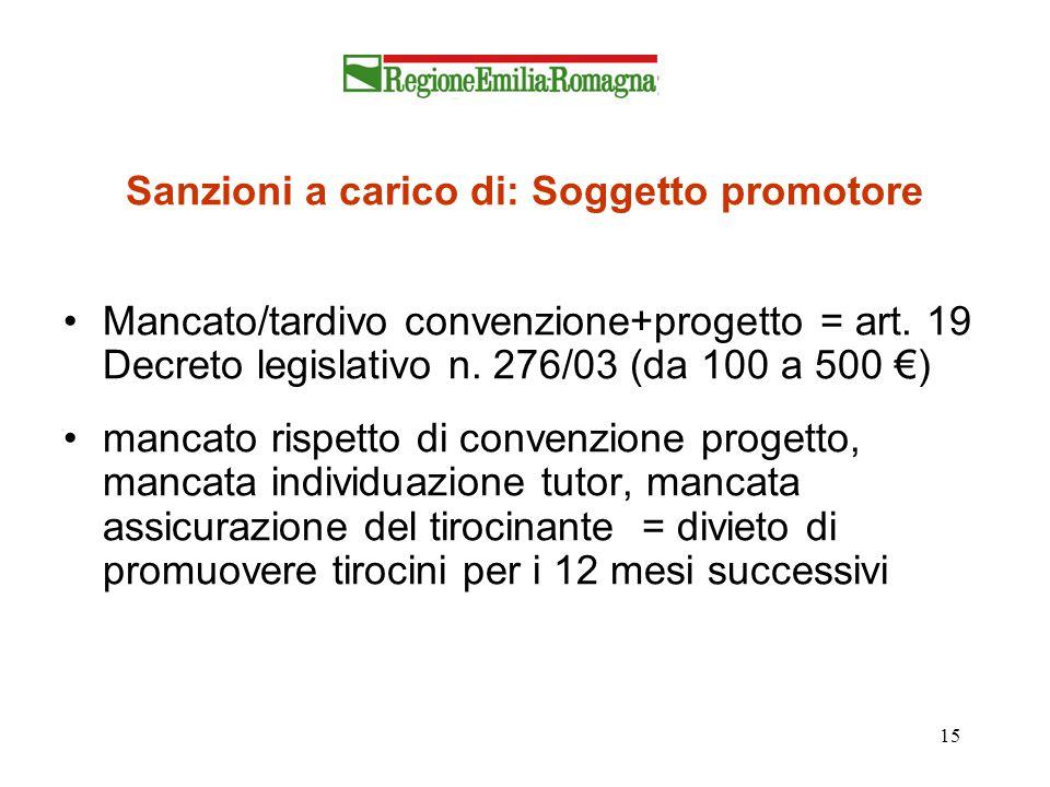 15 Sanzioni a carico di: Soggetto promotore Mancato/tardivo convenzione+progetto = art. 19 Decreto legislativo n. 276/03 (da 100 a 500 €) mancato risp