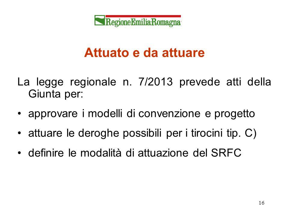16 Attuato e da attuare La legge regionale n. 7/2013 prevede atti della Giunta per: approvare i modelli di convenzione e progetto attuare le deroghe p