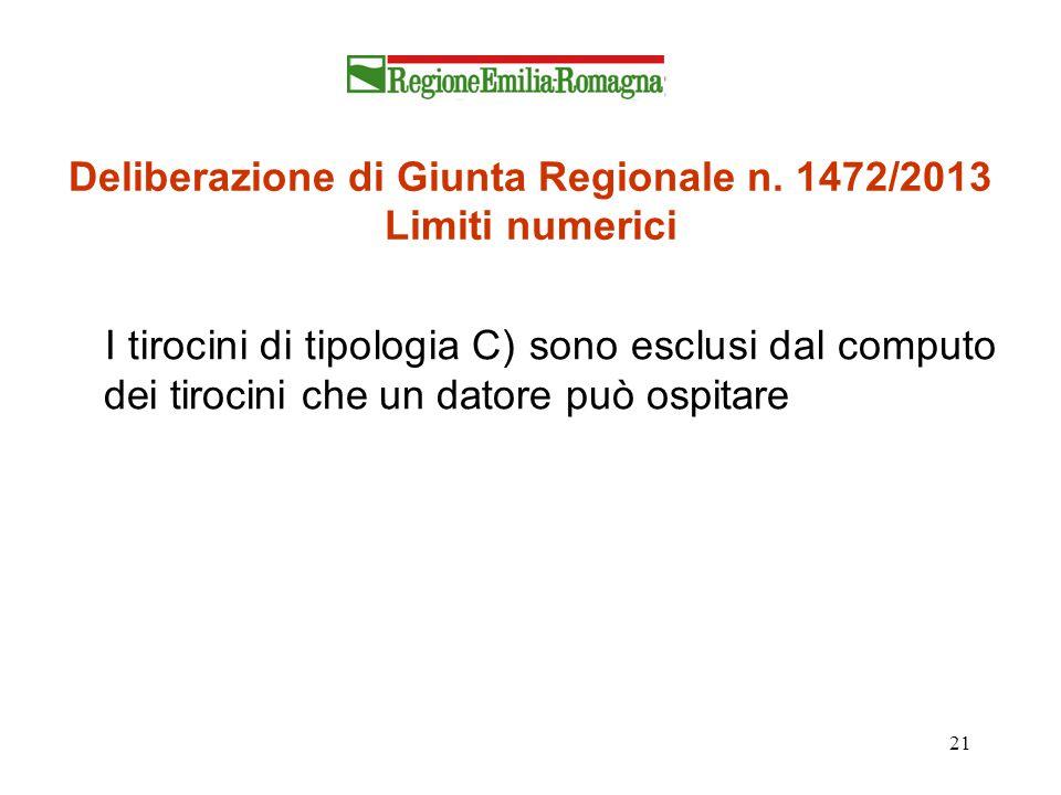 21 Deliberazione di Giunta Regionale n. 1472/2013 Limiti numerici I tirocini di tipologia C) sono esclusi dal computo dei tirocini che un datore può o
