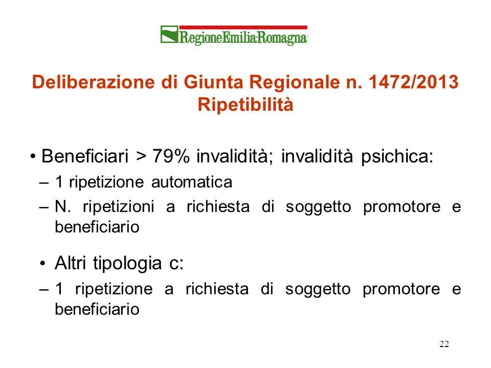 22 Deliberazione di Giunta Regionale n. 1472/2013 Ripetibilità Beneficiari > 79% invalidità; invalidità psichica: –1 ripetizione automatica –N. ripeti