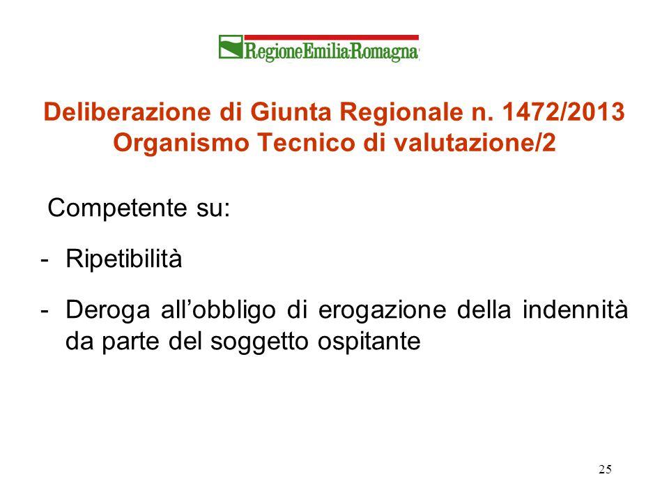 25 Deliberazione di Giunta Regionale n. 1472/2013 Organismo Tecnico di valutazione/2 Competente su: -Ripetibilità -Deroga all'obbligo di erogazione de