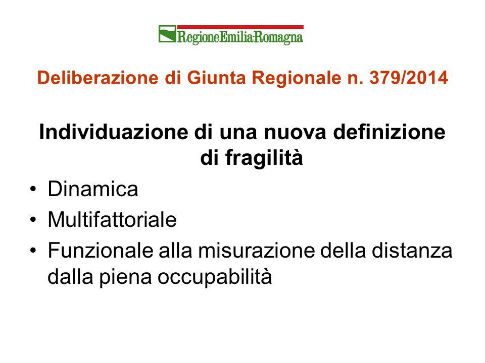 Deliberazione di Giunta Regionale n. 379/2014 Individuazione di una nuova definizione di fragilità Dinamica Multifattoriale Funzionale alla misurazion