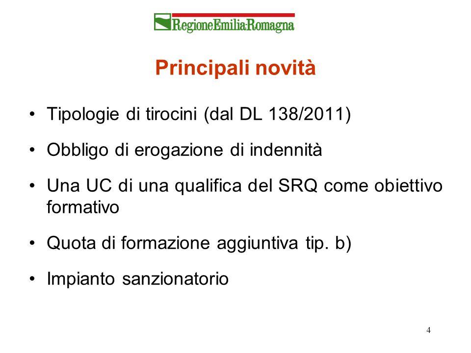 4 Principali novità Tipologie di tirocini (dal DL 138/2011) Obbligo di erogazione di indennità Una UC di una qualifica del SRQ come obiettivo formativ