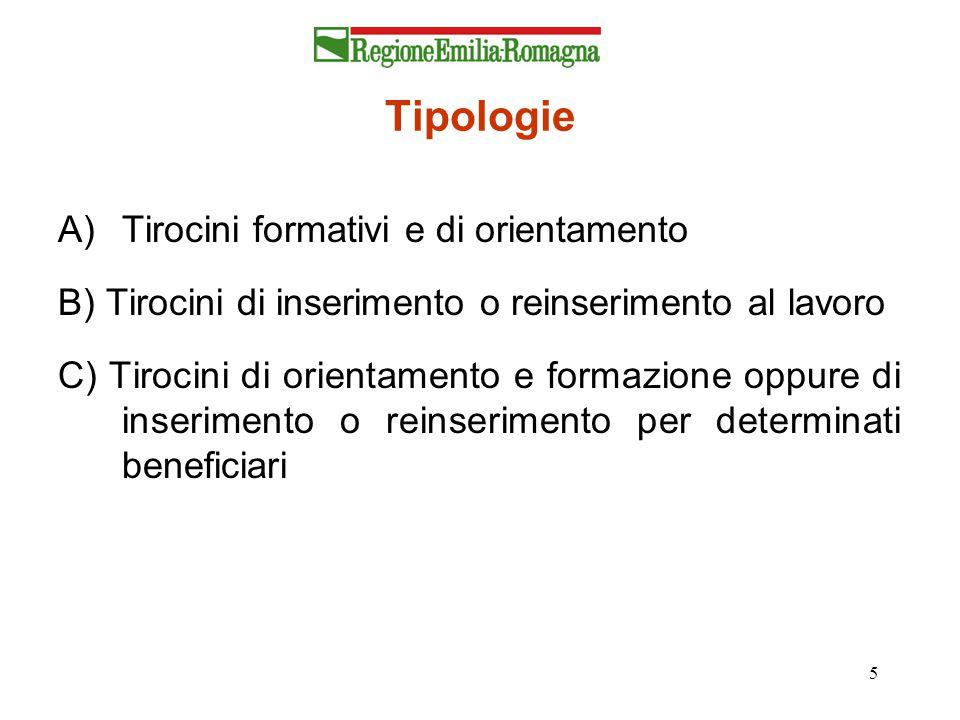 5 Tipologie A)Tirocini formativi e di orientamento B) Tirocini di inserimento o reinserimento al lavoro C) Tirocini di orientamento e formazione oppur