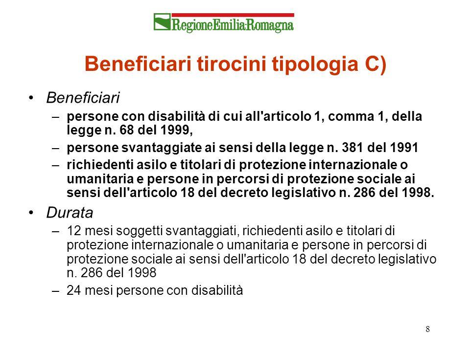 8 Beneficiari tirocini tipologia C) Beneficiari –persone con disabilità di cui all'articolo 1, comma 1, della legge n. 68 del 1999, –persone svantaggi