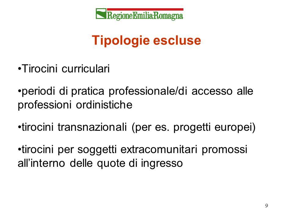 9 Tipologie escluse Tirocini curriculari periodi di pratica professionale/di accesso alle professioni ordinistiche tirocini transnazionali (per es. pr