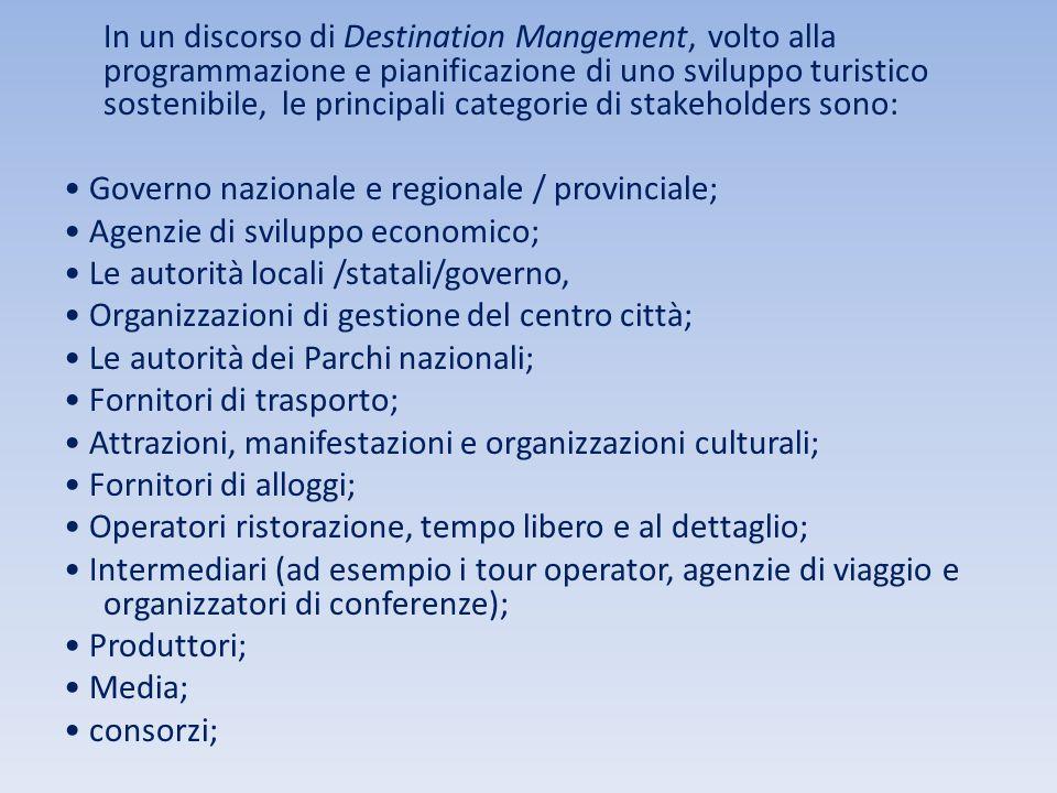 In un discorso di Destination Mangement, volto alla programmazione e pianificazione di uno sviluppo turistico sostenibile, le principali categorie di