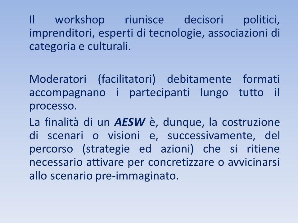 Il workshop riunisce decisori politici, imprenditori, esperti di tecnologie, associazioni di categoria e culturali. Moderatori (facilitatori) debitame