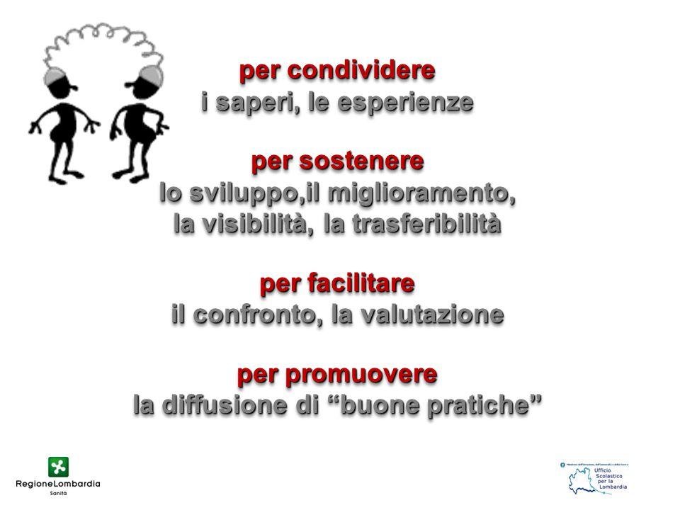 per condividere i saperi, le esperienze per sostenere lo sviluppo,il miglioramento, la visibilità, la trasferibilità per facilitare il confronto, la v