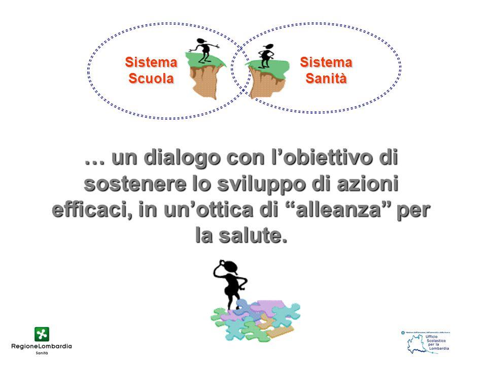 """… un dialogo con l'obiettivo di sostenere lo sviluppo di azioni efficaci, in un'ottica di """"alleanza"""" per la salute. SistemaSanitàSistemaScuola"""