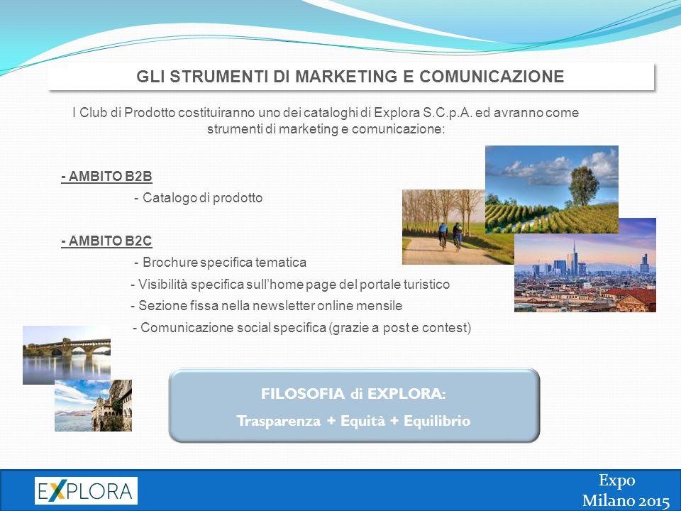 Expo Milano 2015 GLI STRUMENTI DI MARKETING E COMUNICAZIONE I Club di Prodotto costituiranno uno dei cataloghi di Explora S.C.p.A. ed avranno come str