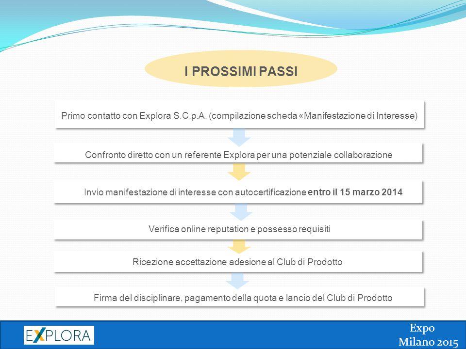 Expo Milano 2015 I PROSSIMI PASSI Ricezione accettazione adesione al Club di Prodotto Primo contatto con Explora S.C.p.A. (compilazione scheda «Manife