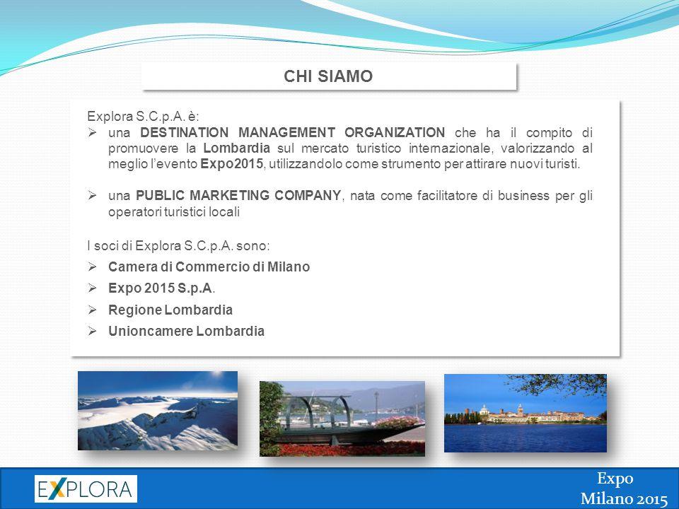 Expo Milano 2015 CHI SIAMO Explora S.C.p.A. è:  una DESTINATION MANAGEMENT ORGANIZATION che ha il compito di promuovere la Lombardia sul mercato turi