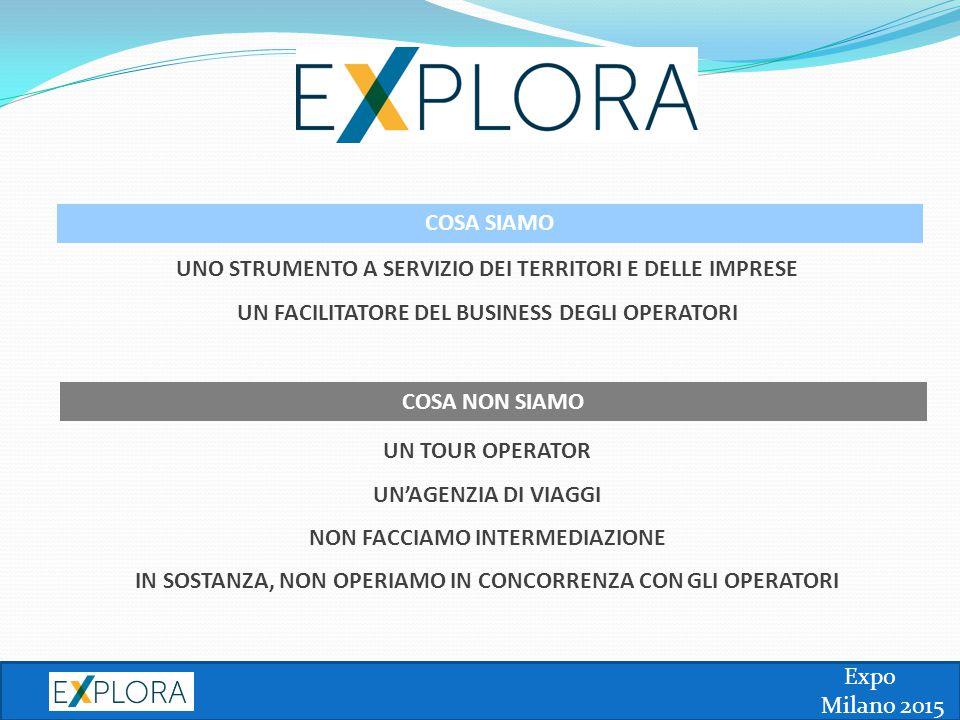 Expo Milano 2015 UNO STRUMENTO A SERVIZIO DEI TERRITORI E DELLE IMPRESE UN FACILITATORE DEL BUSINESS DEGLI OPERATORI COSA SIAMO COSA NON SIAMO UN TOUR