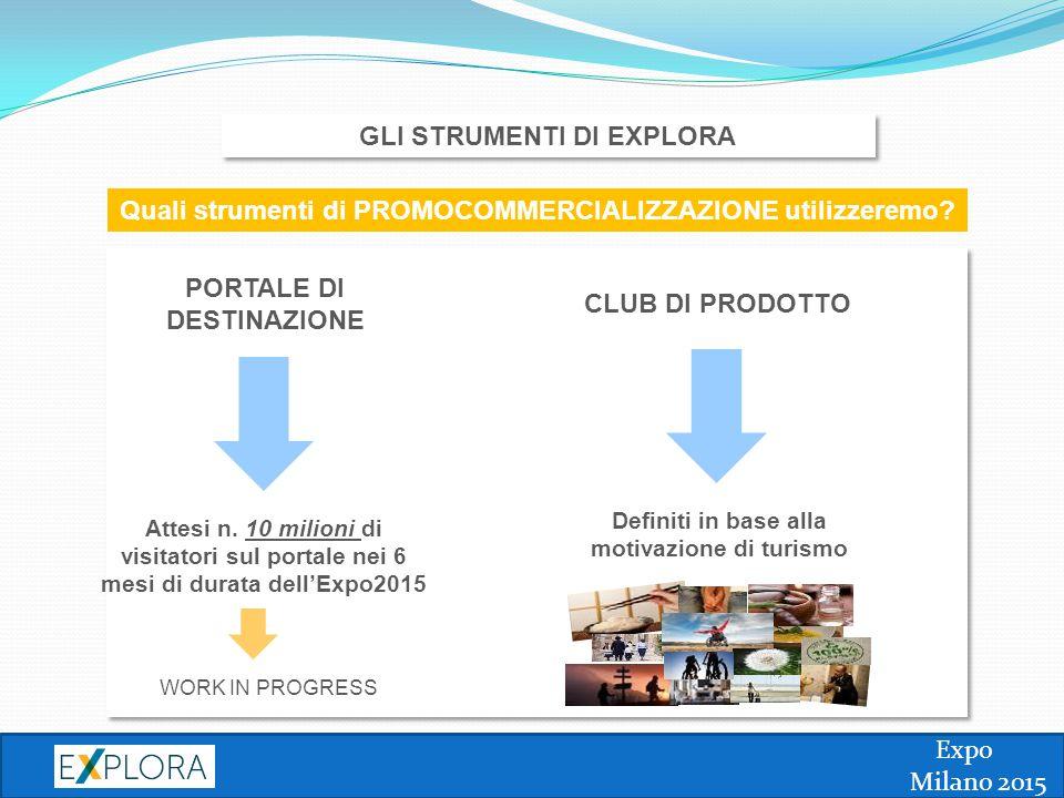 Expo Milano 2015 GLI STRUMENTI DI EXPLORA Quali strumenti di PROMOCOMMERCIALIZZAZIONE utilizzeremo? PORTALE DI DESTINAZIONE Attesi n. 10 milioni di vi