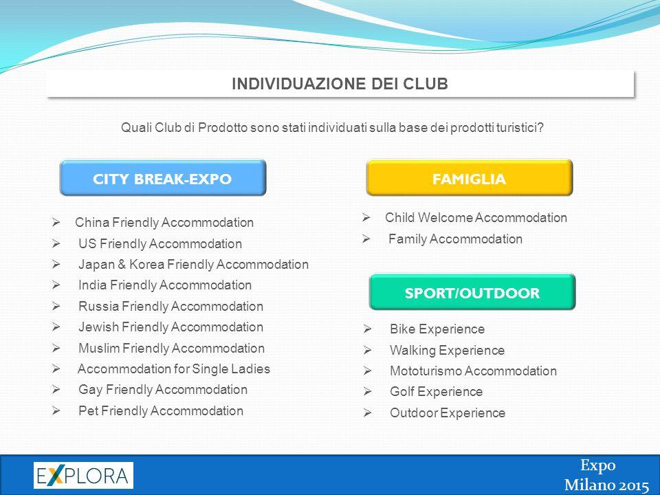 Expo Milano 2015 INDIVIDUAZIONE DEI CLUB Quali Club di Prodotto sono stati individuati sulla base dei prodotti turistici?  Child Welcome Accommodatio