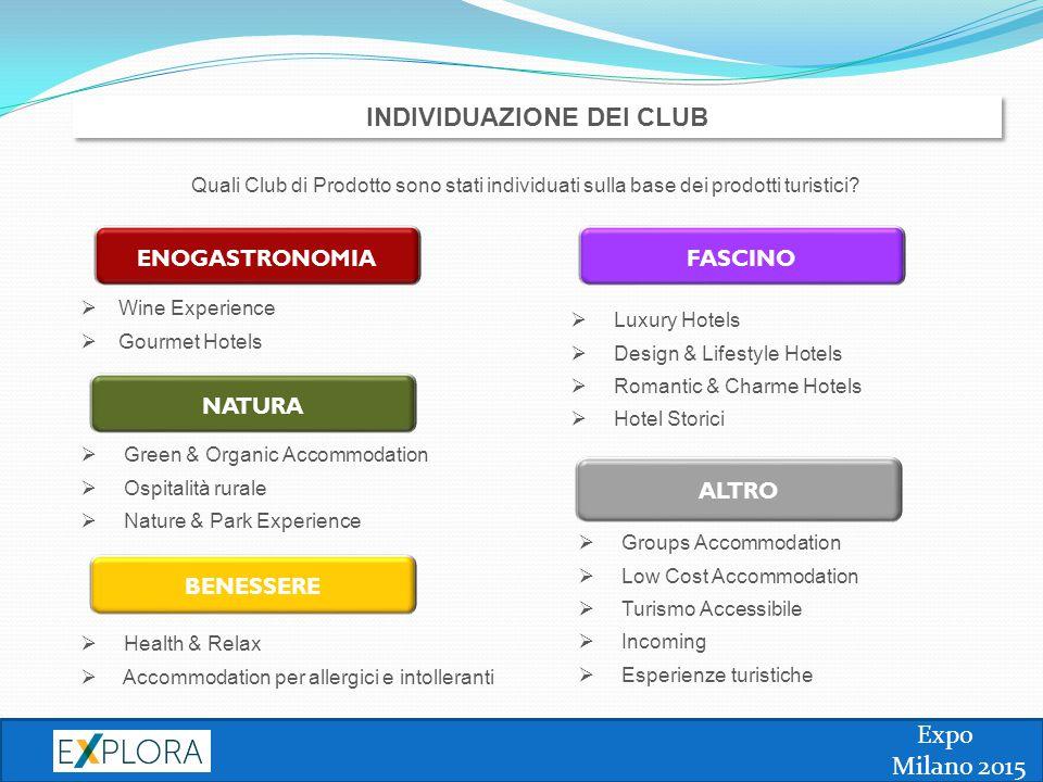 Expo Milano 2015 INDIVIDUAZIONE DEI CLUB Quali Club di Prodotto sono stati individuati sulla base dei prodotti turistici?  Luxury Hotels  Design & L