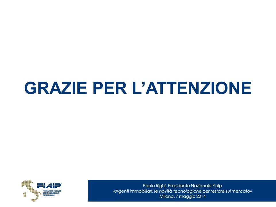 Paolo Righi, Presidente Nazionale Fiaip «Agenti Immobiliari: le novità tecnologiche per restare sul mercato» Milano, 7 maggio 2014 GRAZIE PER L'ATTENZ