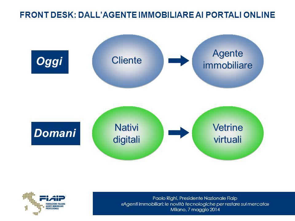 Paolo Righi, Presidente Nazionale Fiaip «Agenti Immobiliari: le novità tecnologiche per restare sul mercato» Milano, 7 maggio 2014 FRONT DESK: DALL'AG