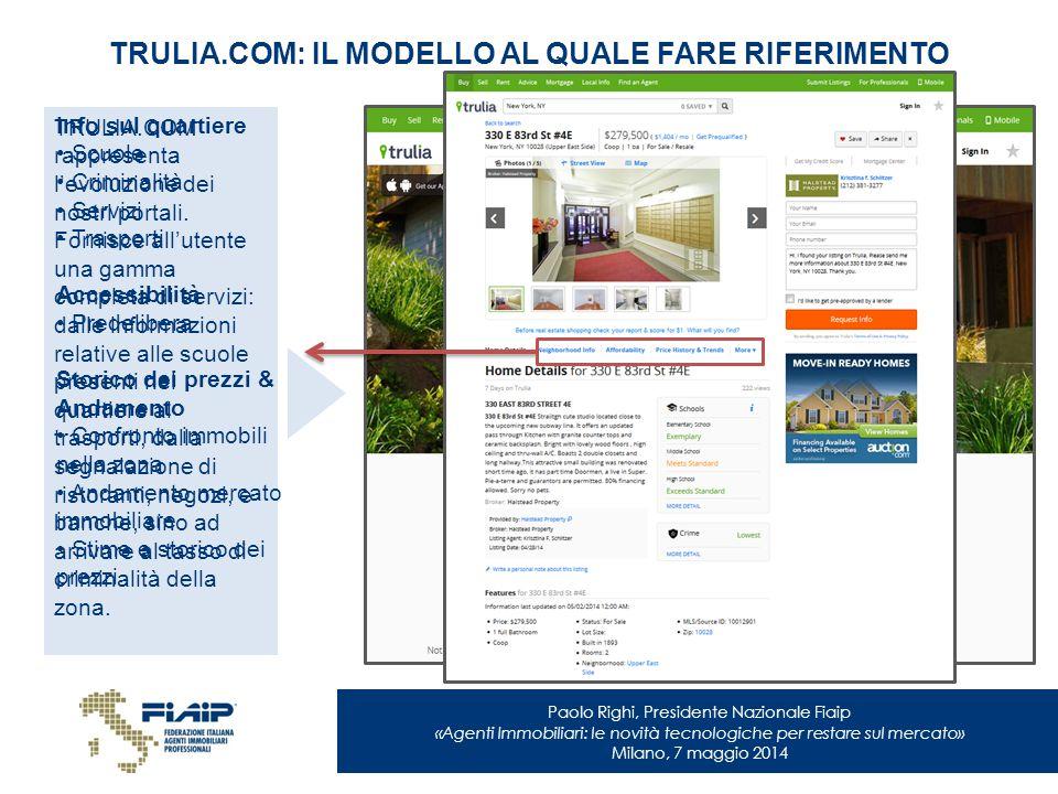 Paolo Righi, Presidente Nazionale Fiaip «Agenti Immobiliari: le novità tecnologiche per restare sul mercato» Milano, 7 maggio 2014 TRULIA.COM: IL MODE