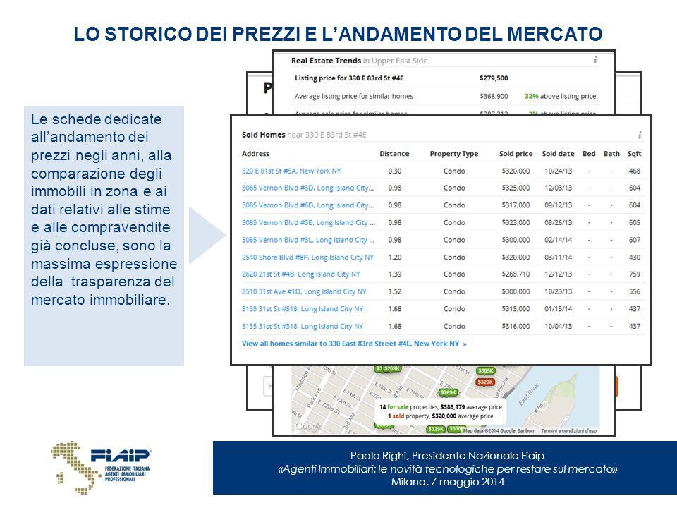 Paolo Righi, Presidente Nazionale Fiaip «Agenti Immobiliari: le novità tecnologiche per restare sul mercato» Milano, 7 maggio 2014 LO STORICO DEI PREZ