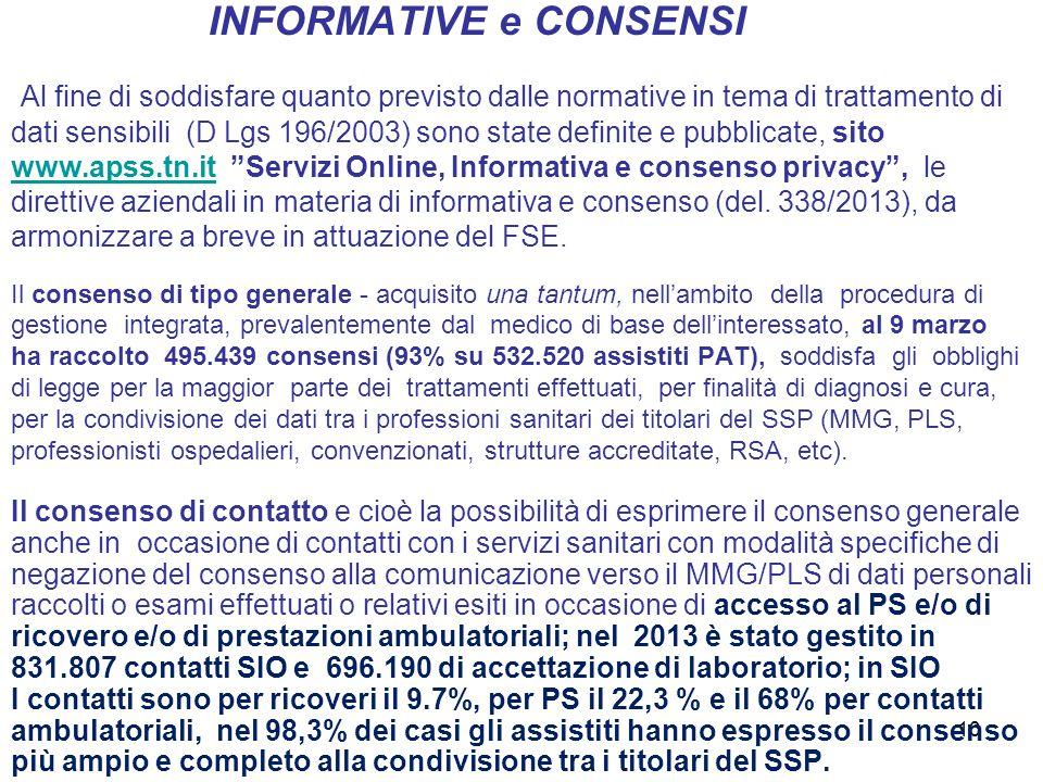 10 INFORMATIVE e CONSENSI Al fine di soddisfare quanto previsto dalle normative in tema di trattamento di dati sensibili (D Lgs 196/2003) sono state d
