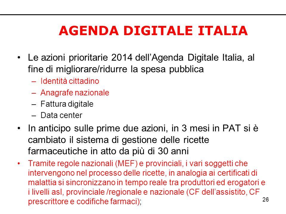 Le azioni prioritarie 2014 dell'Agenda Digitale Italia, al fine di migliorare/ridurre la spesa pubblica –Identità cittadino –Anagrafe nazionale –Fattu