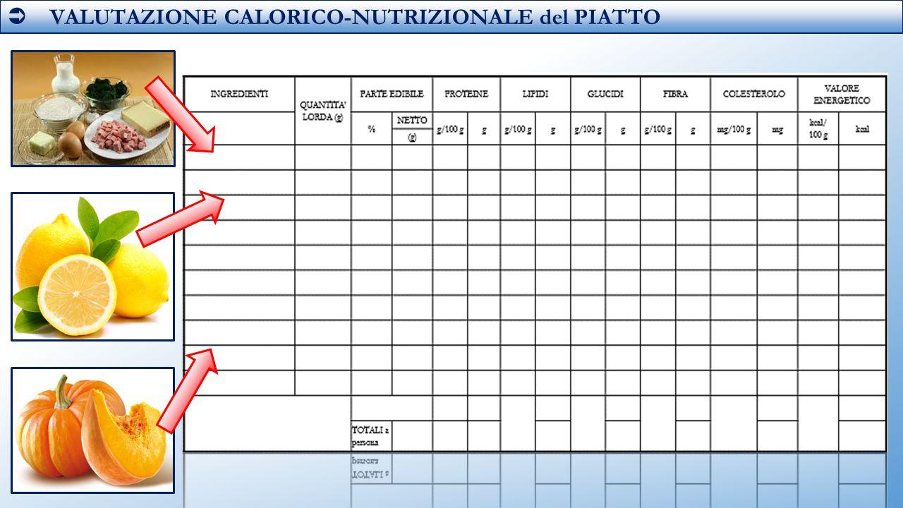  VALUTAZIONE CALORICO-NUTRIZIONALE del PIATTO