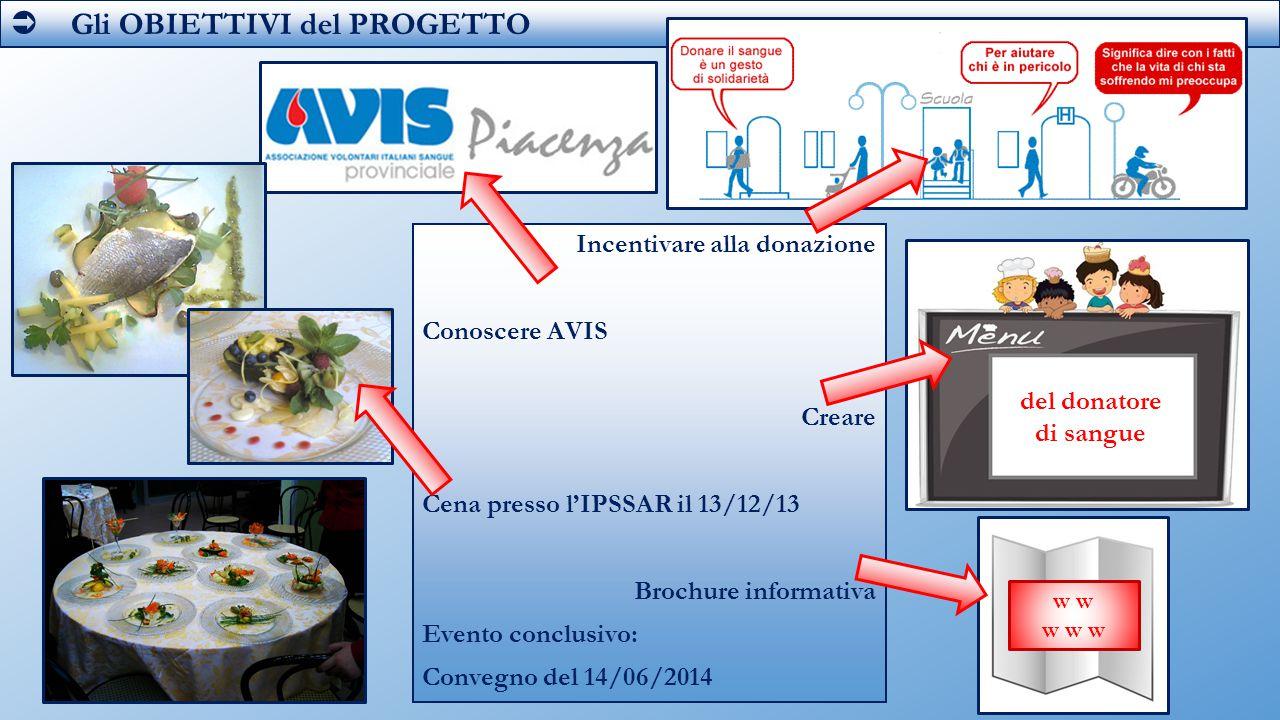  Gli OBIETTIVI del PROGETTO Incentivare alla donazione Conoscere AVIS Creare Cena presso l'IPSSAR il 13/12/13 Brochure informativa Evento conclusivo