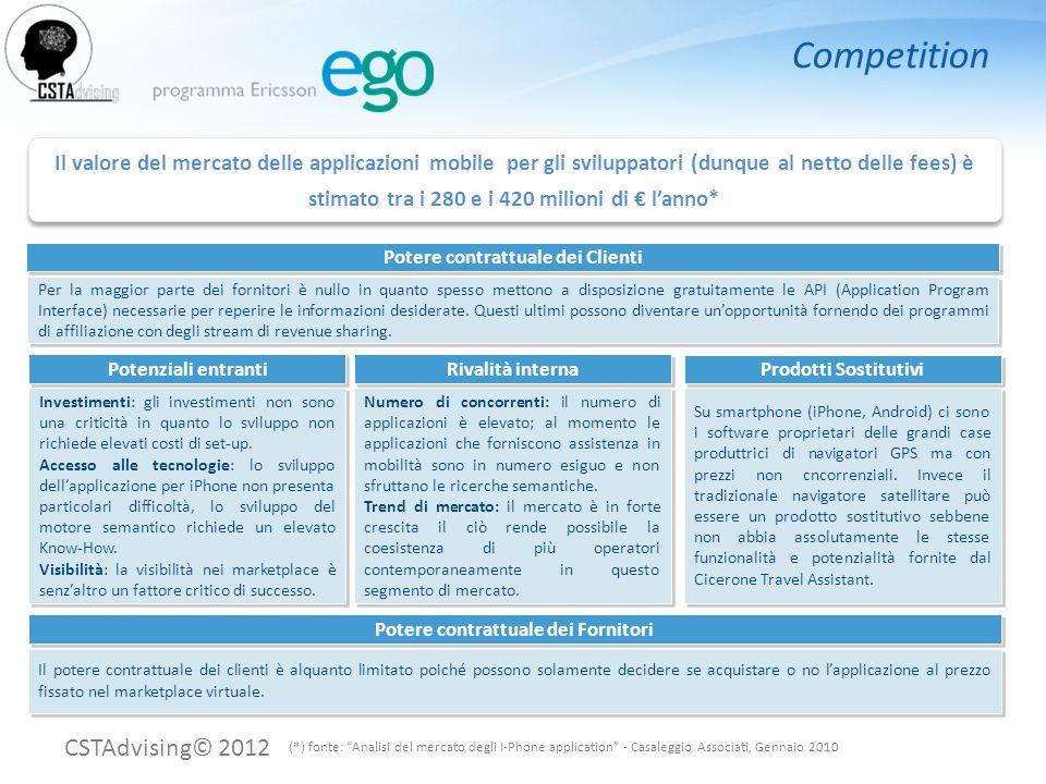 Competition Il valore del mercato delle applicazioni mobile per gli sviluppatori (dunque al netto delle fees) è stimato tra i 280 e i 420 milioni di €