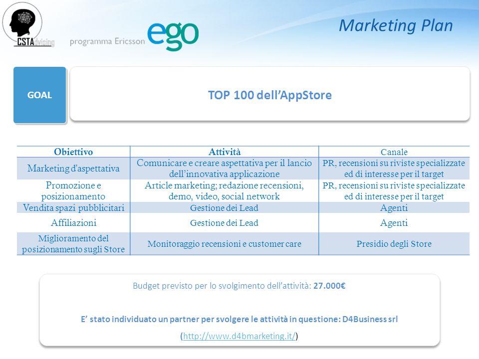 Marketing Plan TOP 100 dell'AppStore GOAL ObiettivoAttività Canale Marketing d'aspettativa Comunicare e creare aspettativa per il lancio dell'innovati