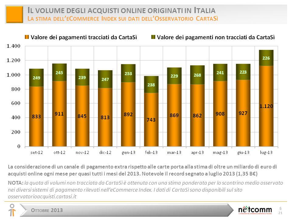 O TTOBRE 2013 7 21 D EVICE UTILIZZATO NELL ' ULTIMO ACQUISTO ONLINE A S ETTEMBRE 2013 T RA GLI ACQUIRENTI DEGLI ULTIMI TRE MESI Nel trimestre che si conclude nel mese di settembre 2013, il 10,5% degli acquisti online risulta generato attraverso un dispositivo mobile: in metà dei casi si tratta di un tablet PC.