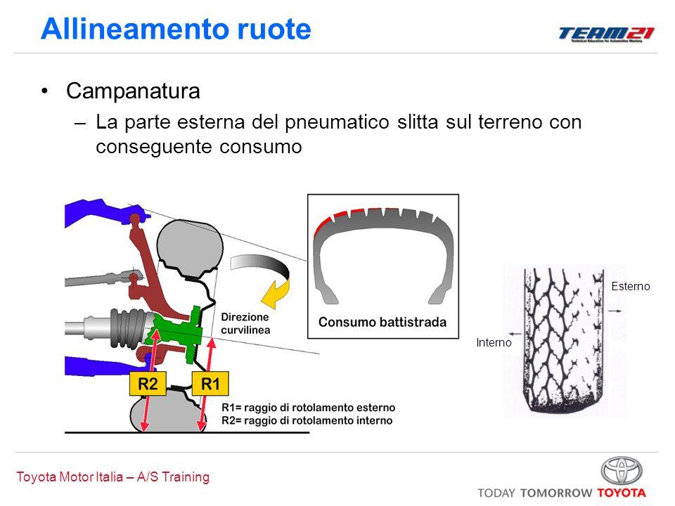 Toyota Motor Italia – A/S Training Allineamento ruote Campanatura –La parte esterna del pneumatico slitta sul terreno con conseguente consumo Interno