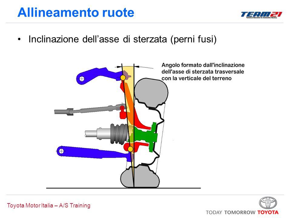 Toyota Motor Italia – A/S Training Allineamento ruote Inclinazione dell'asse di sterzata (perni fusi)