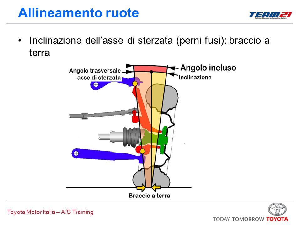Toyota Motor Italia – A/S Training Allineamento ruote Inclinazione dell'asse di sterzata (perni fusi): braccio a terra