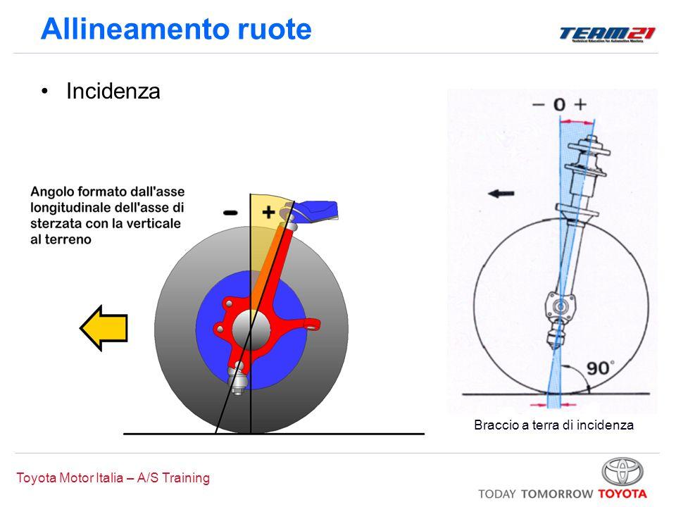 Toyota Motor Italia – A/S Training Allineamento ruote Incidenza Braccio a terra di incidenza