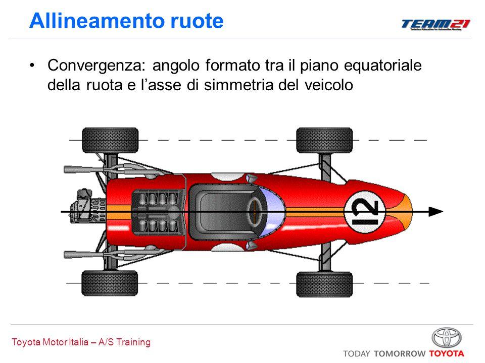 Toyota Motor Italia – A/S Training Allineamento ruote Convergenza: angolo formato tra il piano equatoriale della ruota e l'asse di simmetria del veico