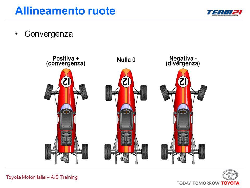 Toyota Motor Italia – A/S Training Allineamento ruote Convergenza