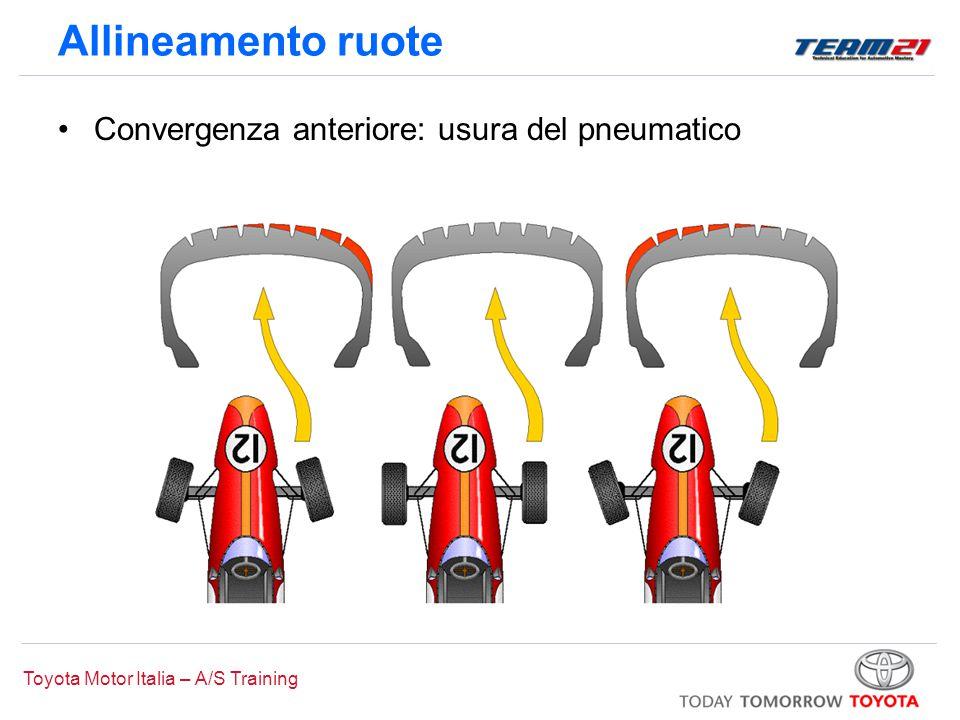 Toyota Motor Italia – A/S Training Allineamento ruote Convergenza anteriore: usura del pneumatico