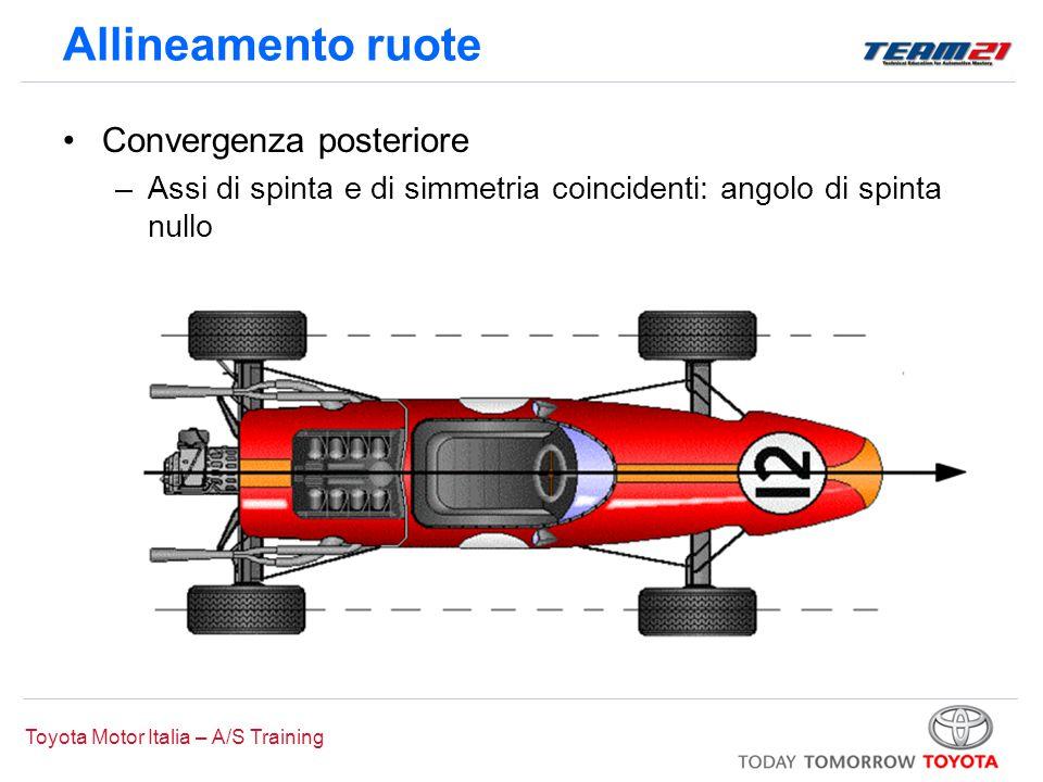 Toyota Motor Italia – A/S Training Allineamento ruote Convergenza posteriore –Assi di spinta e di simmetria coincidenti: angolo di spinta nullo